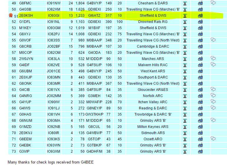 432 AFS leading 2E